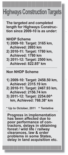Highways Construction Targets, The targeted and completed